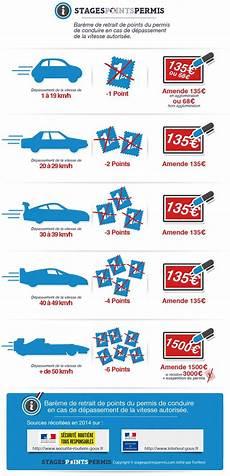 perte de point permis de conduire 201 pingl 233 sur permis b