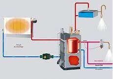 soupape de sécurité ballon eau chaude la soupape de s 233 curit 233 la protection de votre