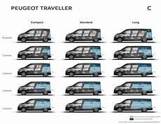 peugeot traveller dimensions peugeot traveller dimensions ext 233 rieures et int 233 rieures