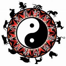 chinesisches horoskop 2020 berechnen china sternzeichen
