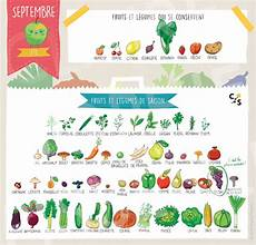 Légumes De Septembre Fruits Et L 233 Gumes De Septembre Cuisinez Pour B 233 B 233