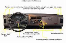 auto air conditioning repair 1994 chevrolet s10 instrument cluster service manual how to remove kicker panels 1992 chevrolet s10 chevy kick panels with khe