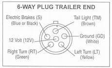 wiringtrailer plug 1947present chevrolet truck wiring diagram reference
