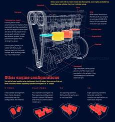 how does a cars engine work 1999 bmw z3 instrument cluster how an automotive gas engine works car engine engineering bmw engines