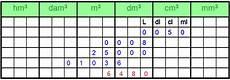 m 3 en l grandeurs compos 233 es exercice de math 233 matiques de