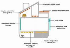 aide de l etat isolation aide de l etat pour isolation maison ventana