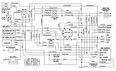 Wiring Diagram For Cub Cadet 2135 Ambrasta
