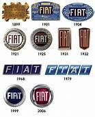 FIAT  Wikipedia