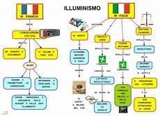 illuminismo francese riassunto sezione mappe concettuali da scaricare benvenuti su