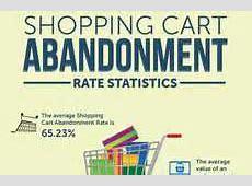 cart abandonment software