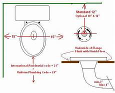 abstand wc wand help toilet does not fit terry plumbing