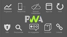 pwa e o futuro do desenvolvimento web roberlan carvalho
