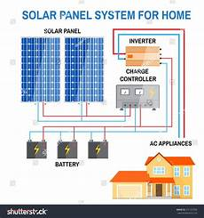 solar panel grid tie wiring diagram free wiring diagram
