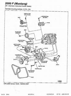 ground wire diagram 1999 mustang 1977 ford f 150 alternator wiring harness wiring diagram database