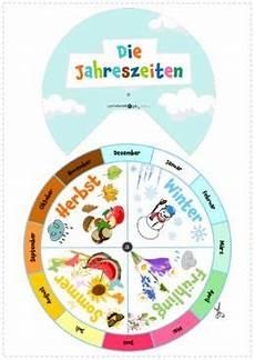Malvorlagen Jahreszeiten Lernen Jahreszeitenuhr Printoteka Pl Kalender F 252 R Kinder