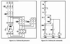 Le Moteur Asynchrone Triphas 233 Automatisme Industriel