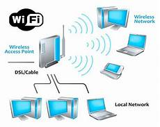 how do i secure my wlan with encryption