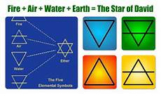 The Of David S Four Elements Arithmetic The Four