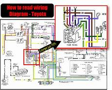 how to read wiring diagram toyota avaxhome