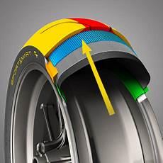 composition d un pneu motorcycle tyre parts explained dunlop