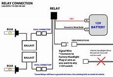9007 headlight wiring diagram wiring diagram and