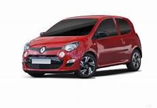 Renault Twingo Gordini Technische Daten Abmessungen
