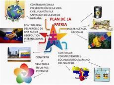 mapa mental de la identidad nacional de venezuela plan de la patria 2013 2019