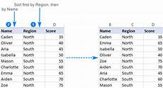 how to alphabetize in excel sort alphabetically columns and rows