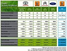 location longue durée voiture electrique comparer les co 251 ts d utilisation tco des v 233 hicules lld