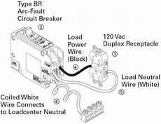 arc fault circuit interrupters afcis interstate electric and solar