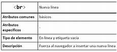 Br Html curso web nuevas l 237 neas en html