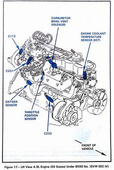 1985 Ford F150 300 Inline 6 Smog Help Ford Truck