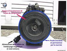 tester embrayage couinement moteur diesel suite changement filtre gazole