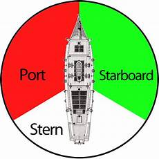 port side trying to get it starboard