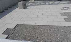 Ihr Spezialist F 252 R Terrassenplatten Selmanaj Gartenbau