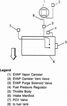 Vacuum Lines Diagram 1995 Cadillac Sls All Of