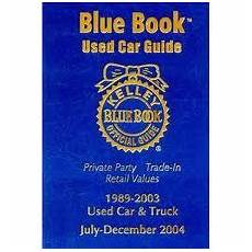 kelley blue book used cars value calculator breaking news