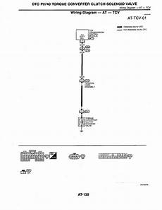 1991 s10 wiring schematic 1991 gmc truck s15 2wd 4 3l tbi ohv 6cyl repair guides automatic transmission 1999 dtc
