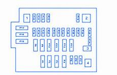 Peugeot 307 1994 Fuse Box Block Circuit Breaker Diagram