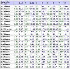 festmeter holz berechnen holzrechner festmeter tabelle b 252 rozubeh 246 r