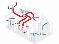 comment fonctionne une vmc simple flux une maison