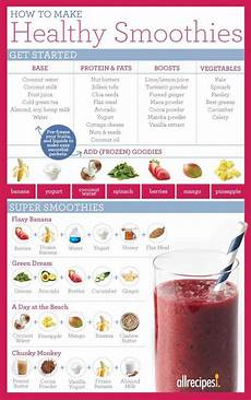 smoothie rezepte einfach how to make a smoothie to replace a meal allrecipes