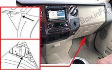 2008 ford f350 fuse box location fuse box diagram gt ford f 250 f 350 f 450 f 550 2013 2015