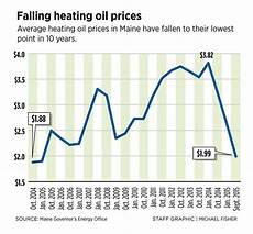 Heating Oil Price Chart 2015 As Fuel Prices Fall Mainers Can Expect Heat On The Cheap
