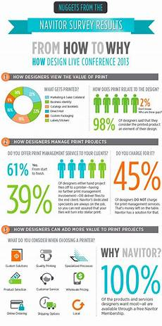 8 best layouts images pinterest infographic info graphics and infographics