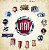Fiat Logo Evolution 1899  2007 Car Logos 128