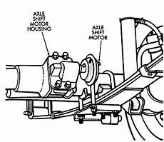 1989 Jeep Require Vacume Hose Diagram Liter Wheel Drive