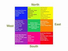 vastu colors bring good luck to homes chennaites