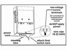diagram of septic tank drainage system wiring diagram database