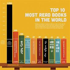 the top 10 best selling books ever plus 11 lesser known